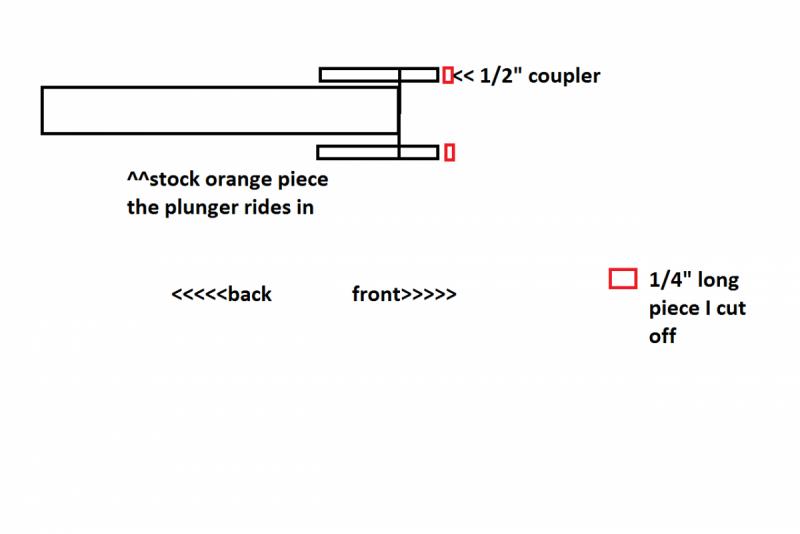 sentinel spring rest diagram.png