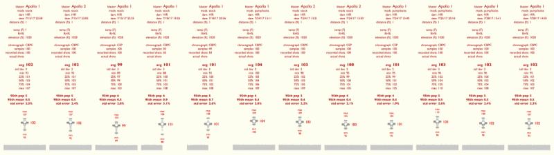 apollo-referenceblaster-summarydataset.png