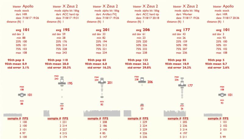 2017-07-18_xzeus2chronosequence-summary.png