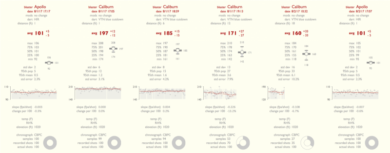 caliburn-distanceProfile-VTN-summary.png
